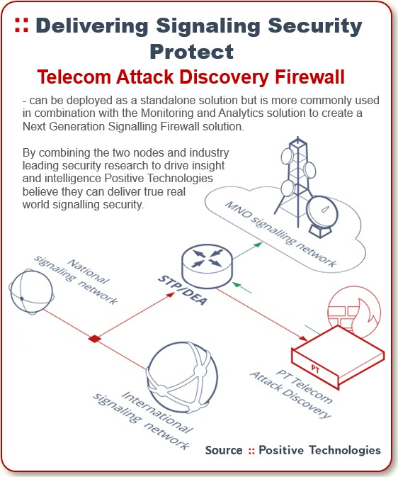 Delivering signaling security protect