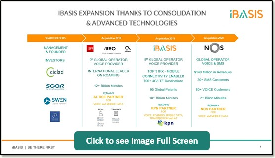 iBasis Expansion Thanks To Consolidation And Advanced Technologies