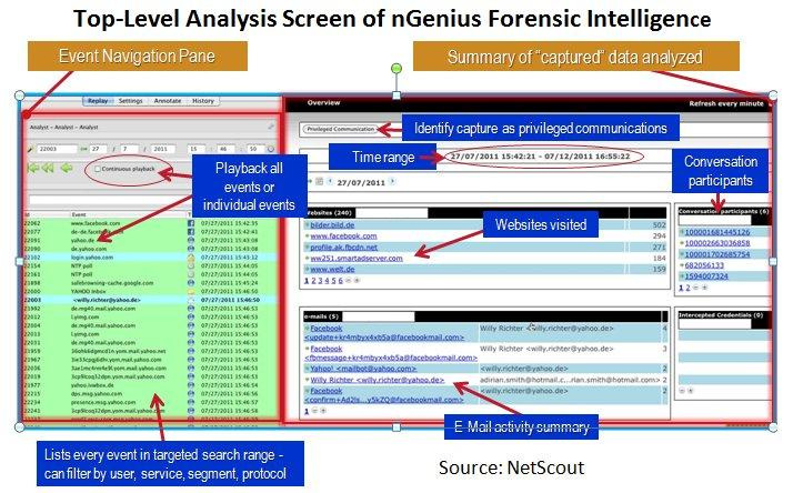 NetScount nGenius Forensive Intelligence