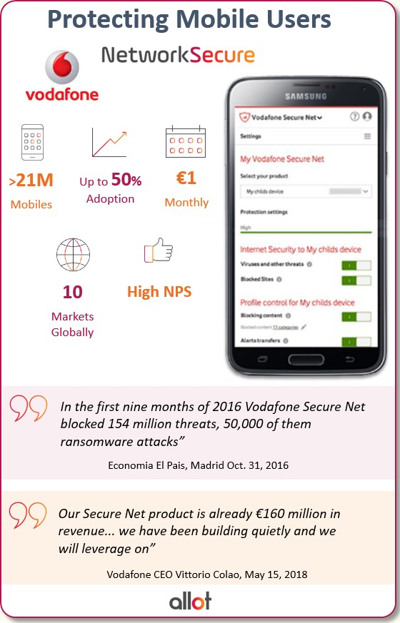 Protecting mobile users networksecure vodafone