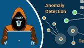 SAS Manages an Analytics Hub of Internal, 3rd Party, and AI Data for Telco-Specific, Holistic Fraud Solutions