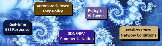 Monetizing NFV/SDN: How Policy Will Allow Virtual Networks to Play in the Big Leagues